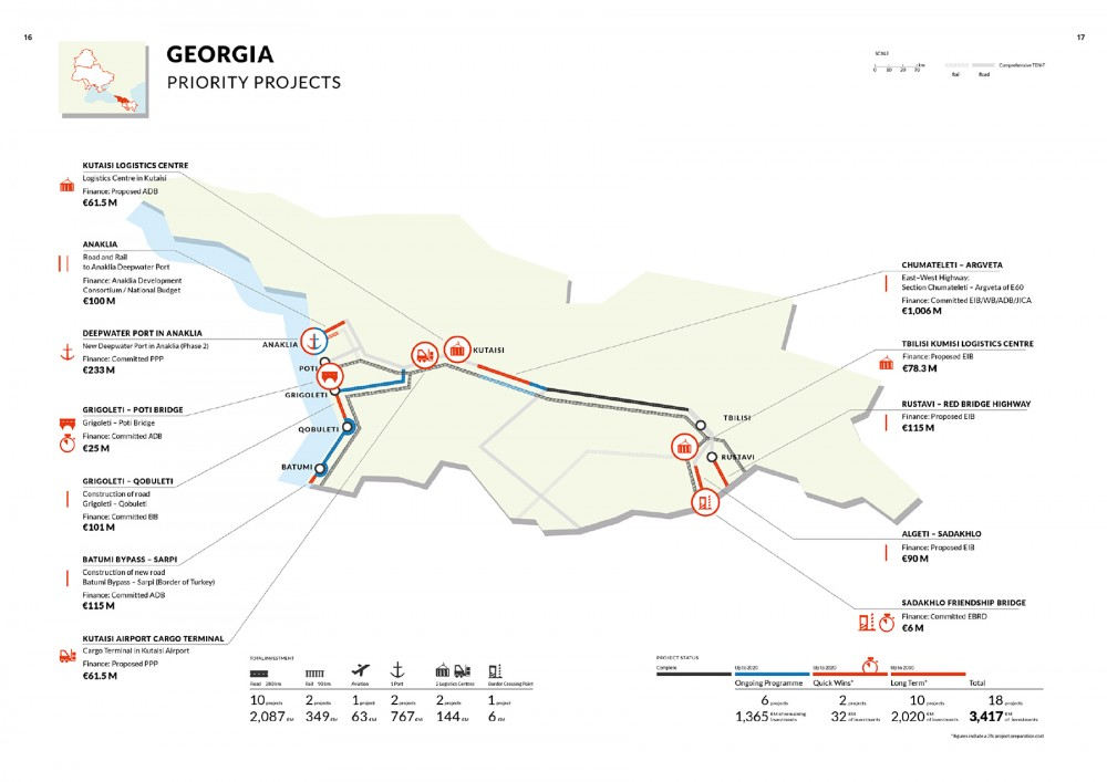 Map Of Georgia Eu.Eu S Transport Investment Action Plan To Include 18 Projects Worth